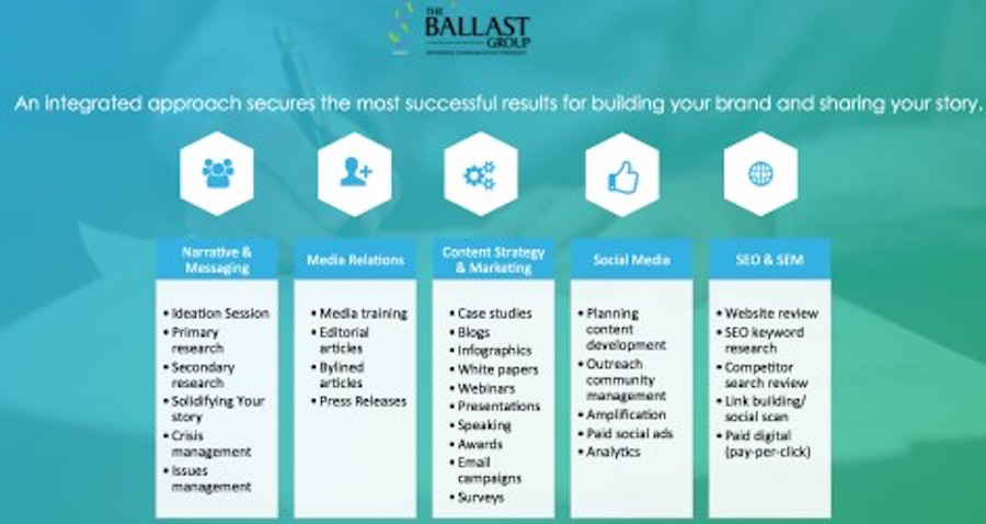 Ballast Group Graphic